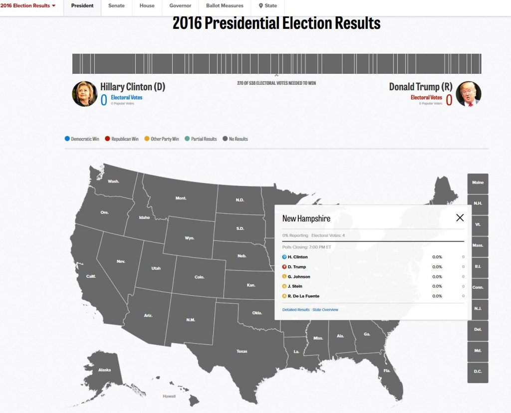 Suggested Must See Election Maps Mapping The Presidential - 8x11 us electorial map