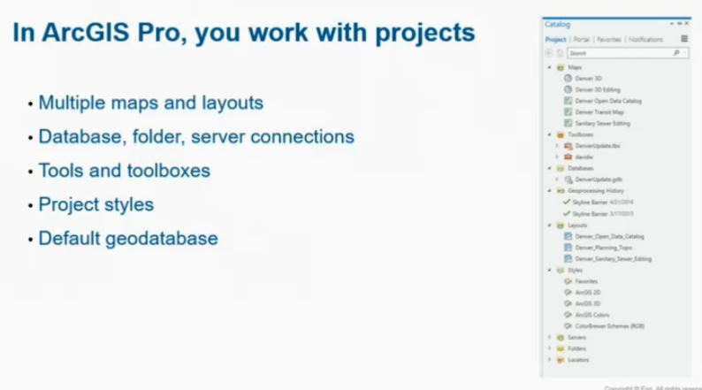 arcgis pro projects