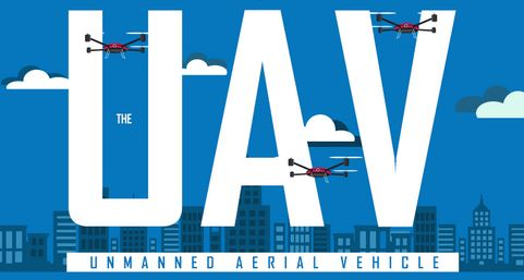 UAV for construction industry projects