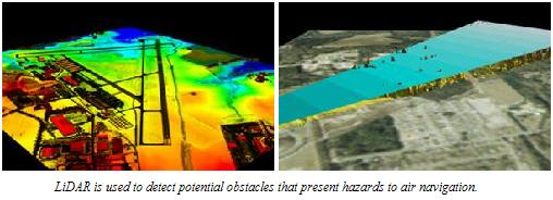 LiDAR sample image: Credit USGS