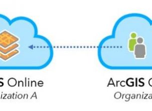 ArcGIS Online Strategies and Tips for Effective Cross-Organization Sharing