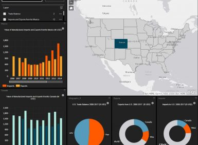 Interactive tool visualizes importance of NAFTA for U.S. States