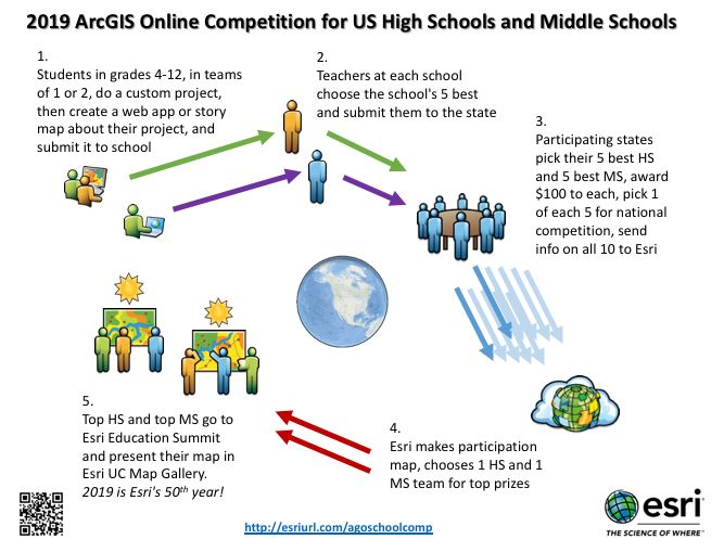 ArGIS Online Competition Challenges Students to Build Web Apps and ...