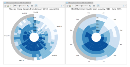 New data type in ArcGIS Pro - chart clock