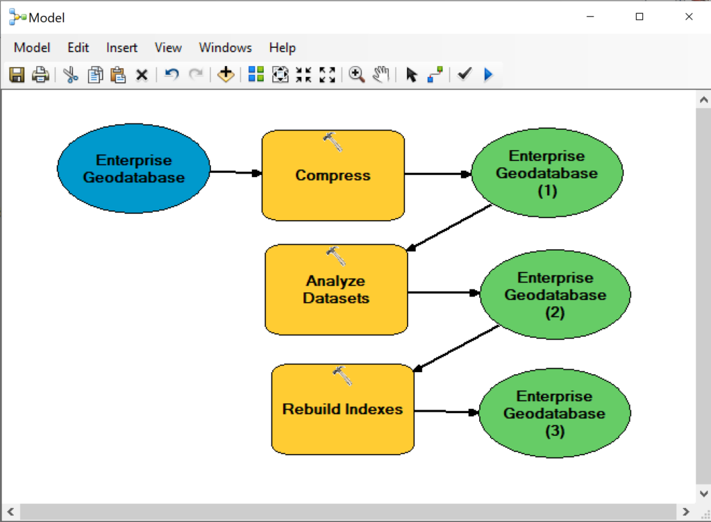 A model built using en Enterprise Geodatabase including the tools compress, analyze datasets and rebuild indexes.