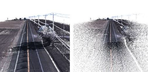 LiDAR dataset of a section of highway (Source: Safe Software)
